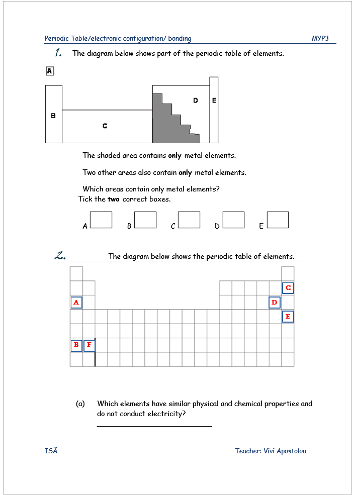 Myp science periodic table assessment myp3 periodic table assessment myp3 urtaz Choice Image